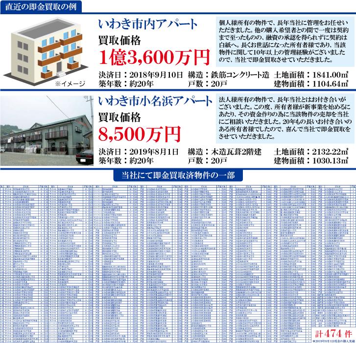 近年の中古アパート・戸建等即金買取実績445件!